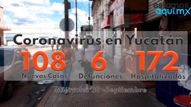 Foto de Hoy 108 casos confirmados, 6 fallecidos y 172 hospitalizados