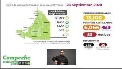Foto de Arranca semáforo verde con 13 casos y 0 defunciones