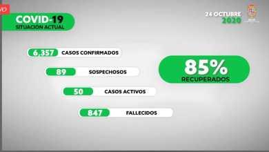 Foto de Salud reporta 14 casos más de Covid-19 en Campeche
