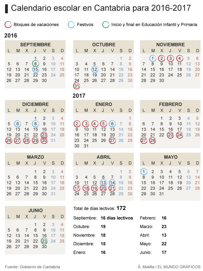cuantos meses son las 29 semanas de embarazo