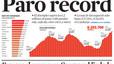 La Vanguardia, 26-04-2013.