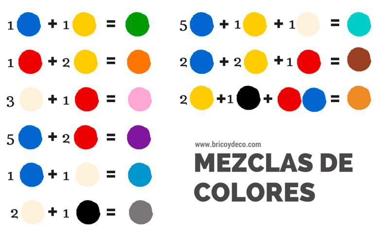 Gu a para hacer colores melocot n albino for Tabla colores pintura