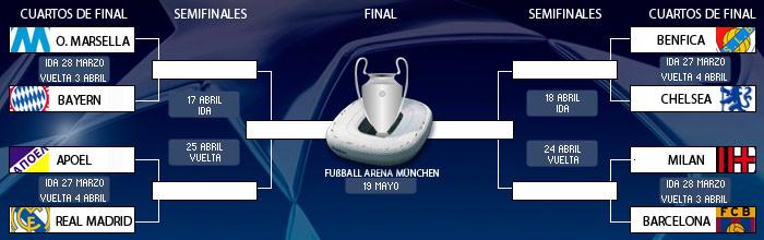 champions ausl