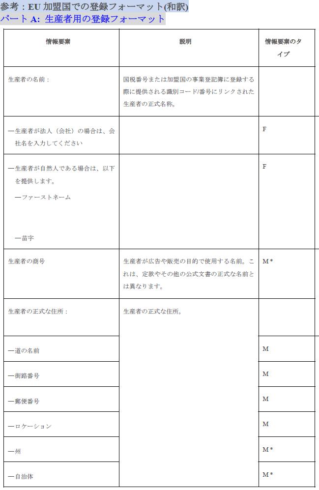 WEEE 生産者用登録フォーマットA(和訳)-1