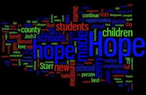 Wordle Hope
