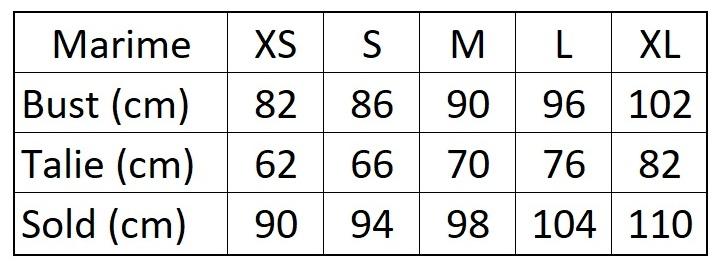 Tabel Standard MARIMI