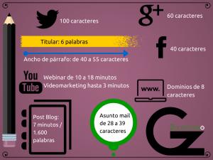 gz2puntocero-longitud-redes-sociales-blog-dominio-internet