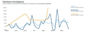 analitica-twitter-tarjetas-2