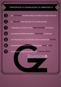 gz2puntocero-principios-comunicacion-marketing-online