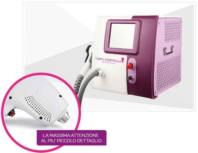 epilazione-laser-permanente- diodo 808