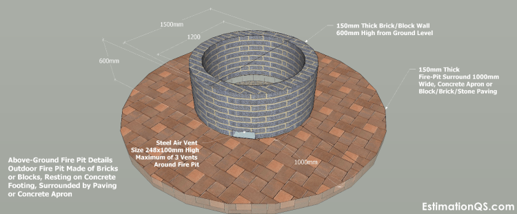 Above-Ground Fire Pit_1470x610