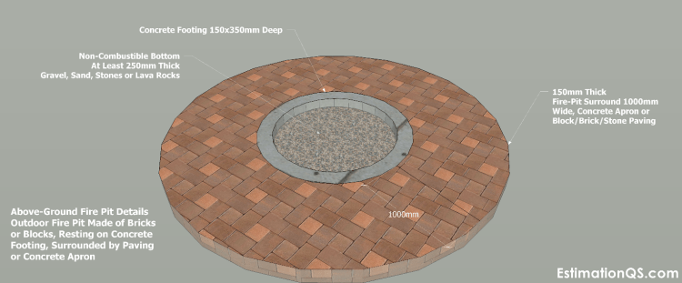Above-Ground Fire Pit_Floor and Foundation Details_1470x610