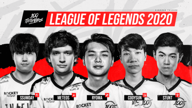 LoL 100 Thieves 100T LCS Roster 2020