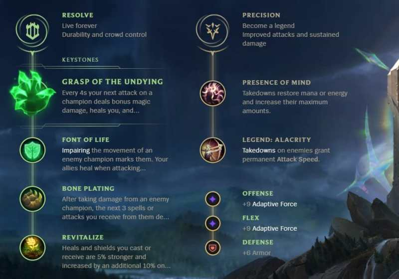 A League of Legends rune page for Senna with Grasp on the Undying