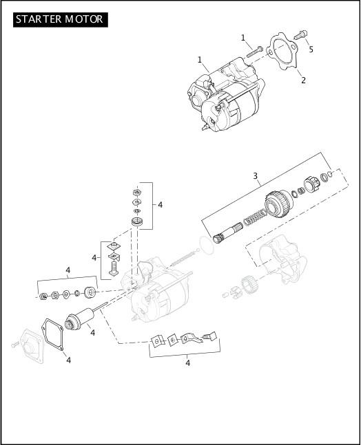 2010 Sportster Models Parts Catalog STARTER MOTOR Chester