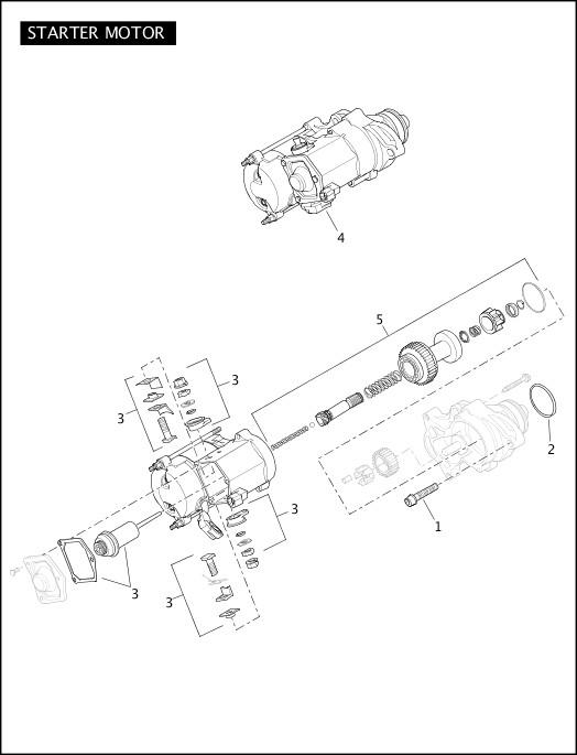 2009 Softail Models Parts Catalog|STARTER MOTOR|Chester