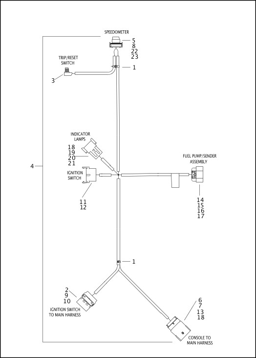 2013 Police Models Parts Catalog|WIRING HARNESS, CONSOLE