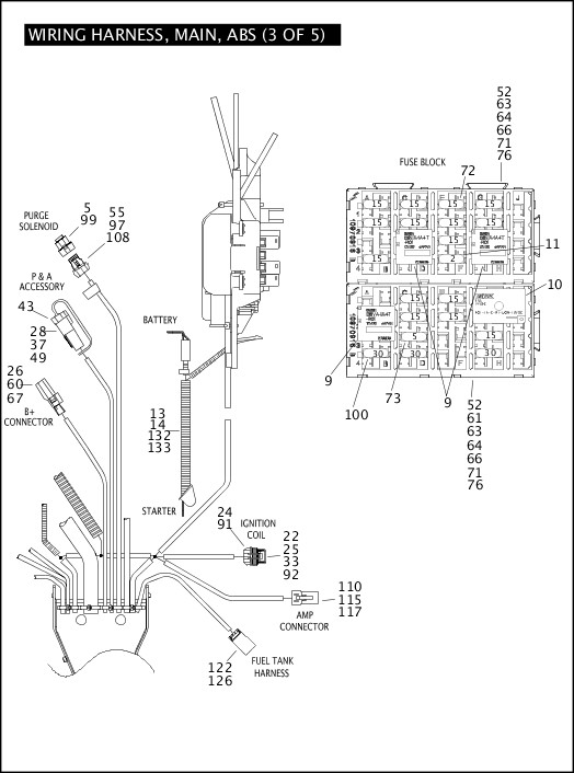 2011 FLTRUSE Parts Catalog|WIRING HARNESS, MAIN, ABS (3 OF
