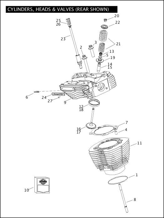 2010 FLHTCUSE5 Parts Catalog|CYLINDERS, HEADS & VALVES