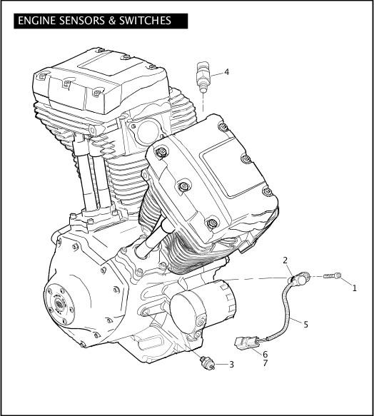 2007 Dyna Models Parts Catalog|ENGINE SENSORS & SWITCHES