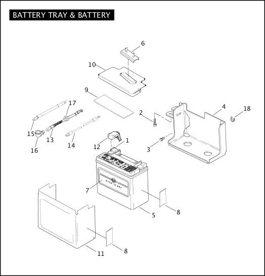 2005 Dyna Models Parts Catalog BATTERY TRAY & BATTERY