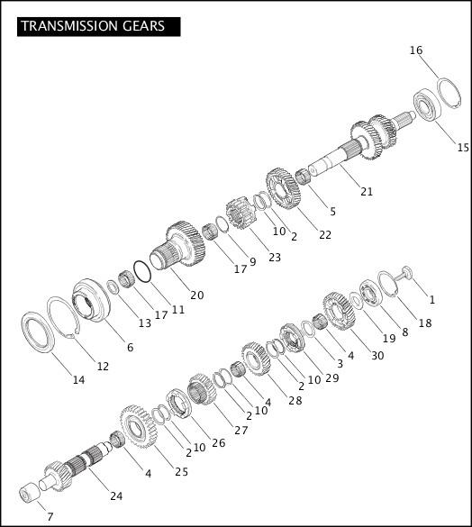 2007 Sportster Models Parts Catalog|TRANSMISSION GEARS