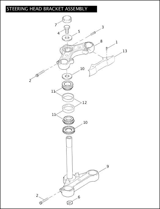 2005 Sportster Models Parts Catalog STEERING HEAD BRACKET