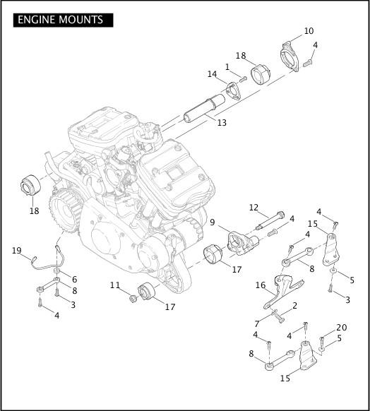 2007 Sportster Models Parts Catalog|ENGINE MOUNTS|Chester