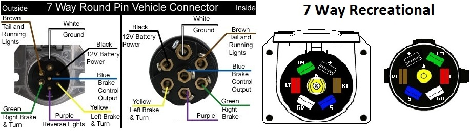 7 pin wiring diagram trailer plug 97 f150 4x4 truck and transportation equipment co inc. - products towing > electrical plugs ...