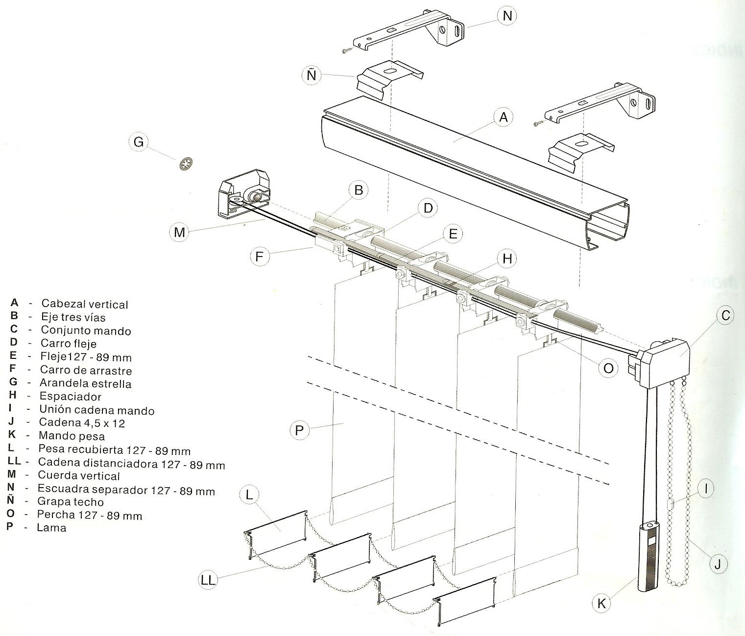 mecanismo de la cortina vertical  El blog de decoracin