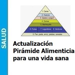 Actualización Pirámide Alimenticia para una vida sana, Actualización Pirámide Alimenticia para una vida sana