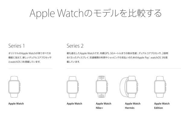 新旧Apple Watchの比較