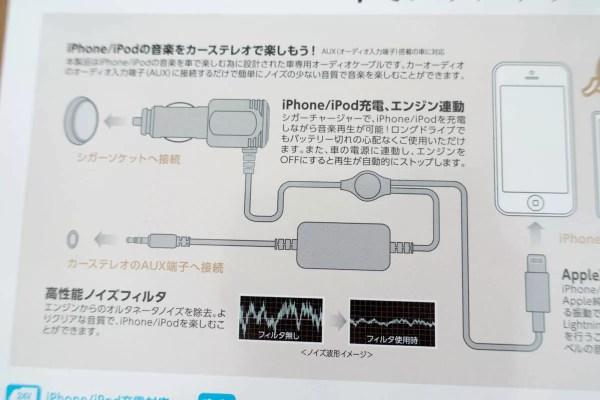 接続方法に関する説明