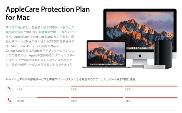 AppleCare for Mac