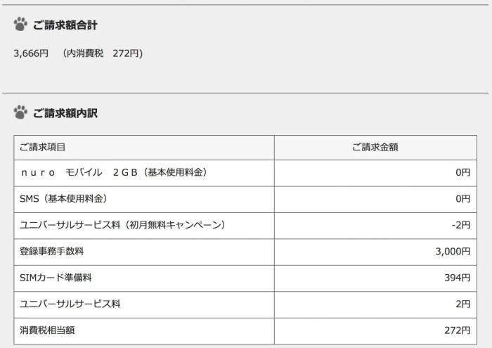 nuroモバイルの契約初月の明細