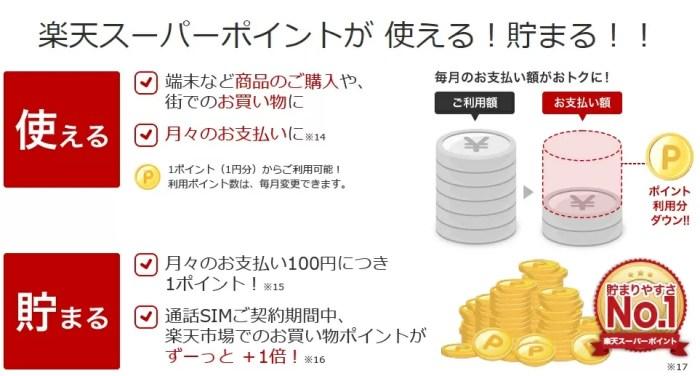 【格安SIM比較】楽天モバイル