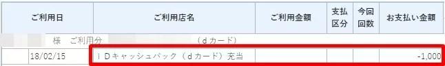 【dカード】キャッシュバック