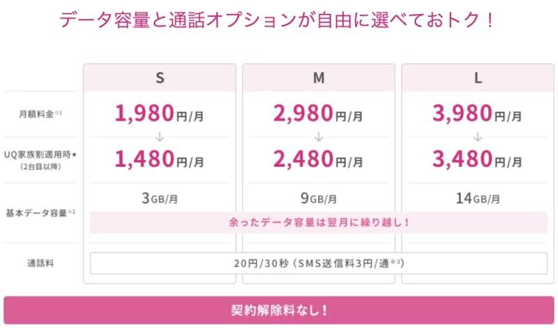 UQ mobile2019年10月新プラン