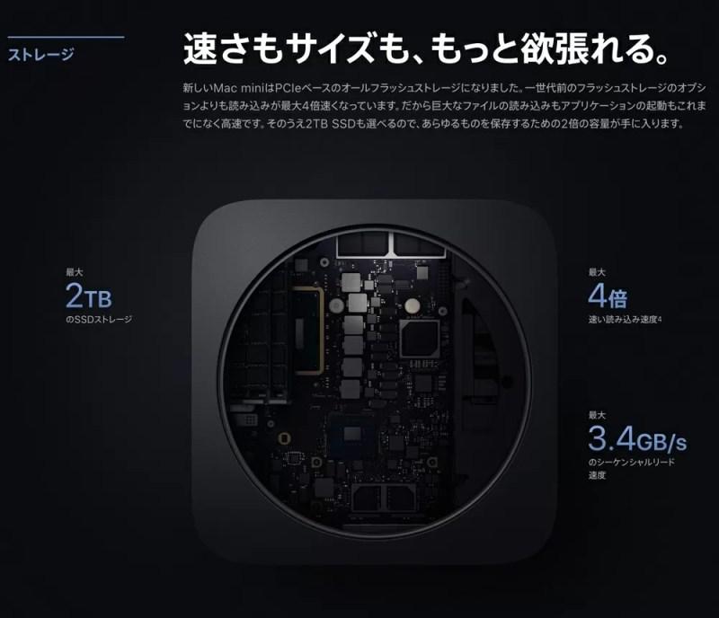 Mac miniはSSD