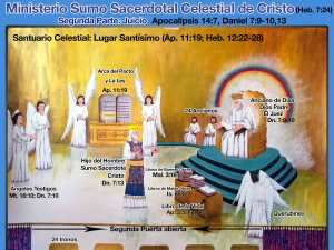 Juicio en el Santuario Celestial.