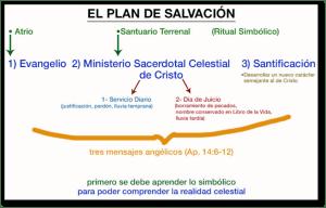 El plan de redención