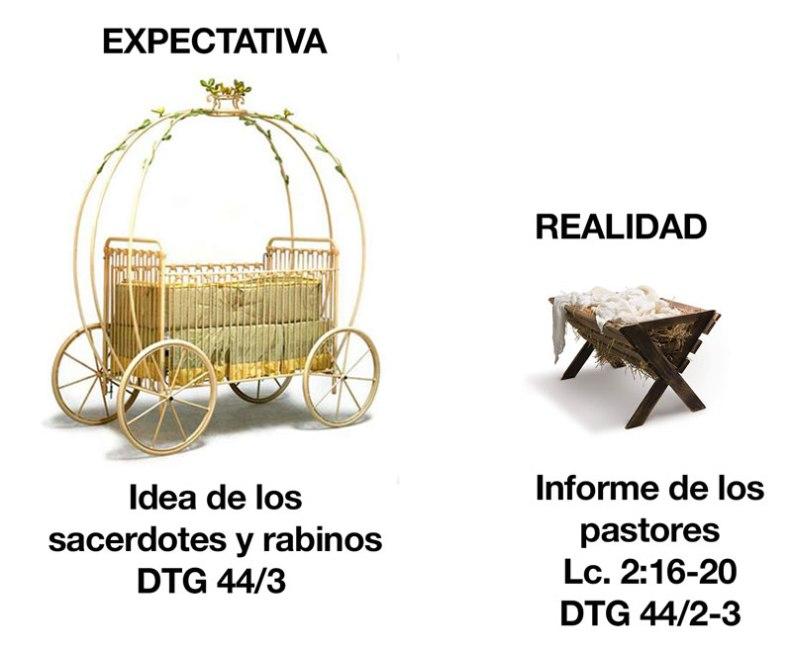 ExpectativaRealidadPesebre