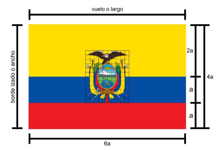 Características de la bandera del Ecuador