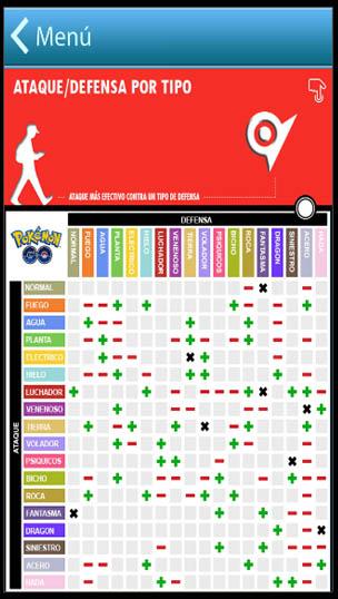 tabla combate pokemon go