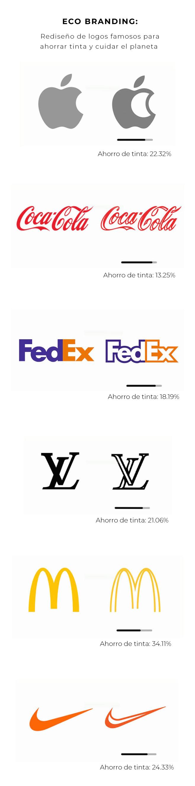 Ecobranding: Rediseño del logo famosos