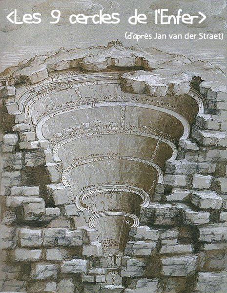 Les 9 Cercles De L'enfer : cercles, l'enfer, Divine, Comédie,, Grande, œuvre, Littéraire, Temps