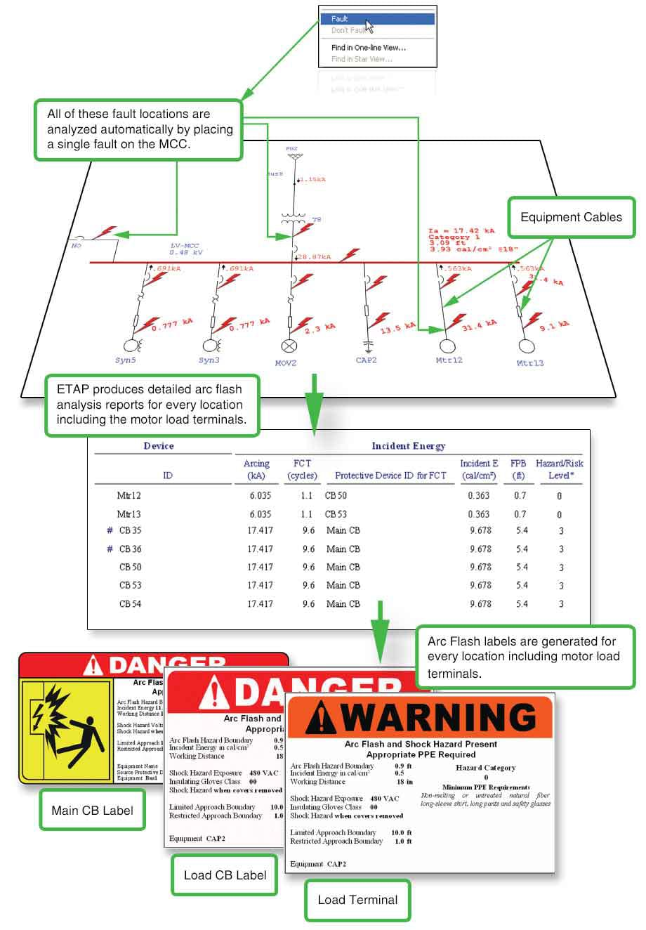 perfect arc fault breaker wiring diagram frieze best images for rh oursweetbakeshop info [ 920 x 1324 Pixel ]