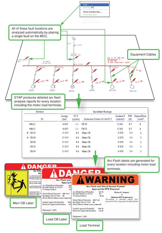 Arc Flash Protection Boundary Chart Cb50 Wiring Diagram Software Analysis Calculation Rh Etap Com Single Line Also Smart Diagrams