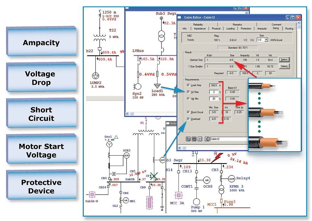 hight resolution of cable sizing and ampacity for voltage drop short circuit motor start voltage and