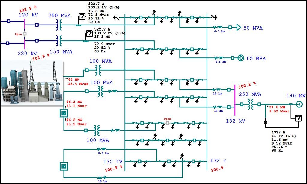 Electrical Single Line Diagram Example Single Line Diagram